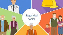 EVOLUCIÓN DE LA SEGURIDAD SOCIAL  timeline