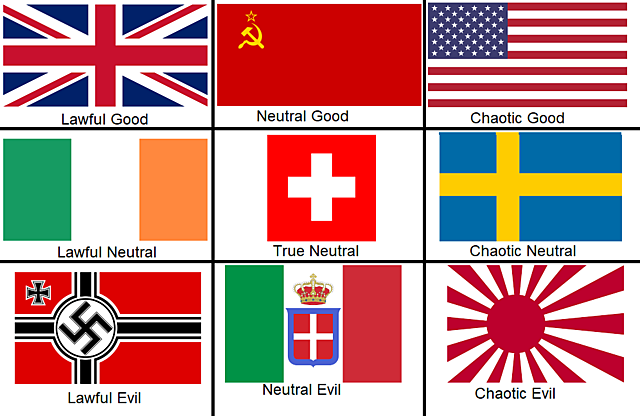 Countries Involved in World War II