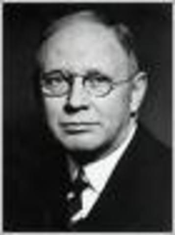 Clark Hull (1884-1952)