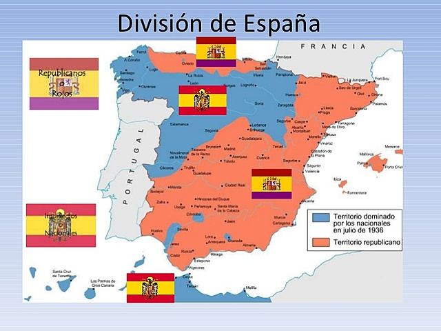 Espanya es divideix en dos bàndols : franquistes i nacionals.