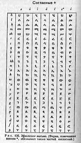 Эфиопская слоговая азбука.