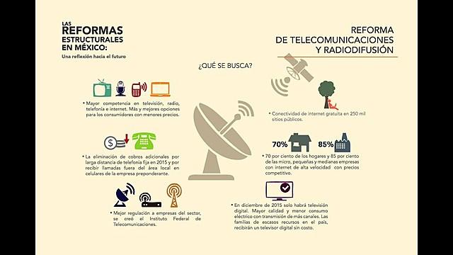 Reforma de Telecomunicaciones.