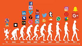 Evolución Historica de las redes sociales digitales. timeline