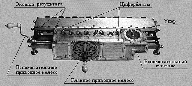 Появление первого ступенчатого калькулятора