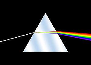 Historia de la espectroscopia