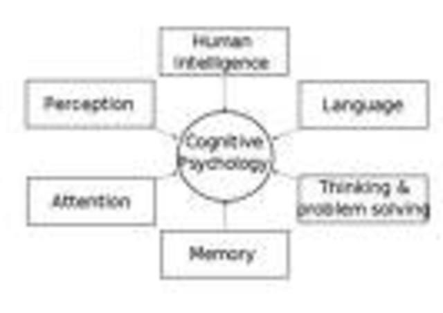 Cognitive Psychology (1956)