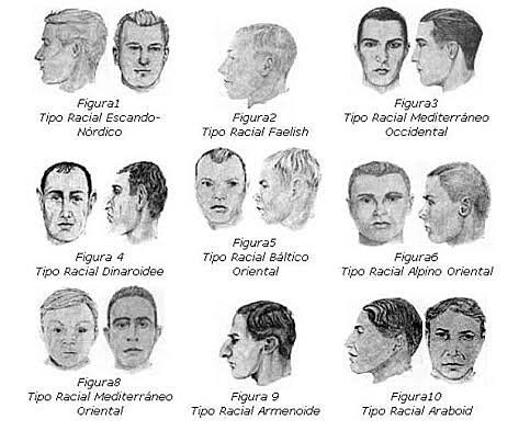 La descripció de Hitler sobre la raça ària