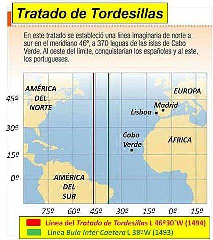 Tordesillas consigue su mayor auge hitorico.
