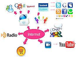 Servicios Basicos de internet