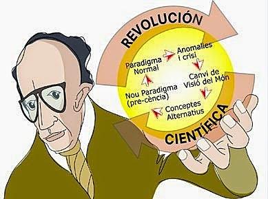 """Publicación de """"Las Estructuras de las Revoluciones Científicas"""", T. S. Kuhn"""