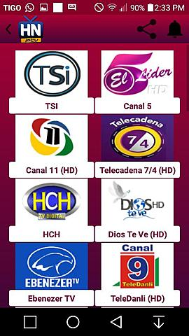 canales Hondureños de Televisión por Internet