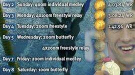 Michael Phelps GOLD MEDAL timeline