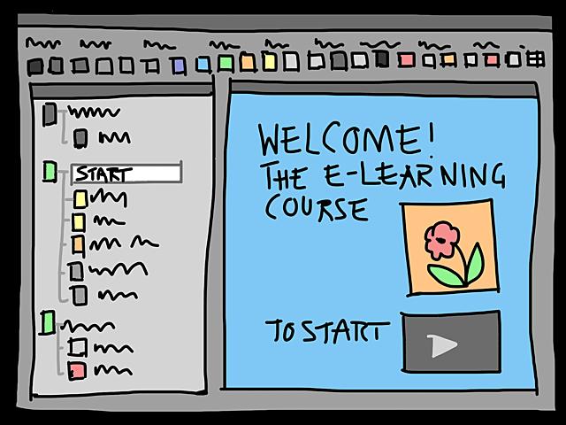 Webct, une des première plateformes LMS (learning management system).