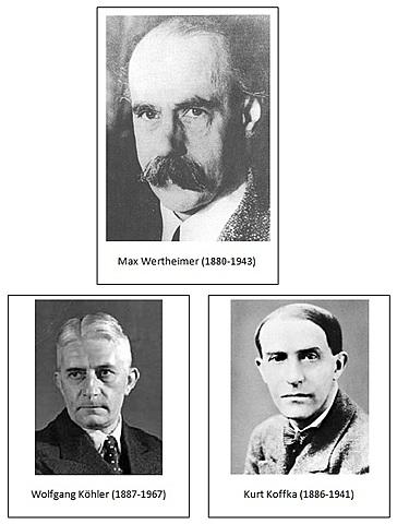 Max Wertheimer, Wolfgang Köhler y Kurt Koffka