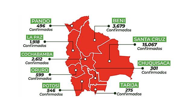 Bolivia registra récord con 1.105 casos positivos y 47 muertes por coronavirus