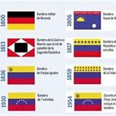 Evolución de la bandera venezolana timeline