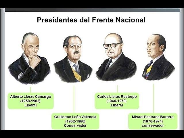 Principales acuerdos políticos y gobiernos de coalición en Colombia