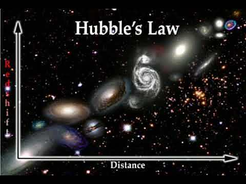 TEORÍA LA LEY DE HUBBLE  propuesta por =Edwin Hubble en (1929)