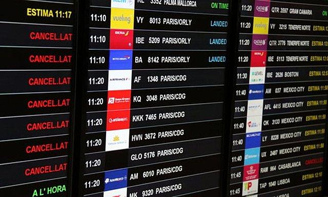 Coronavirus: impact on the aviation industry worldwide
