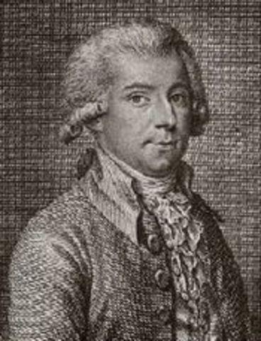 Vicente Martín Soler