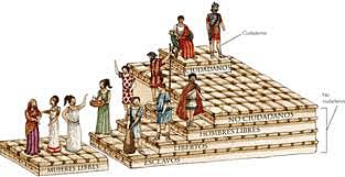200 a.c