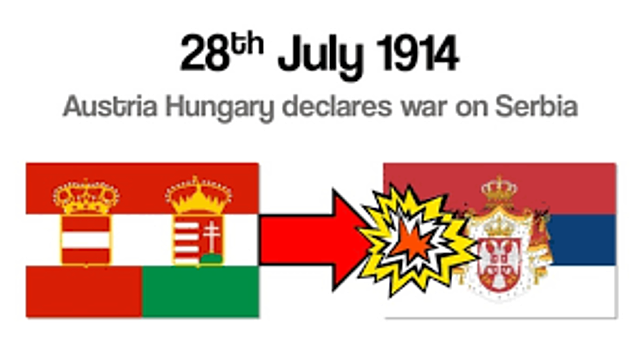 Austria-Hungary declares war on Serbia. Russia begins mobilizing its troops