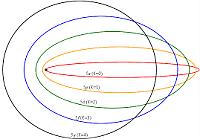 Modelo atómico de Somerfled