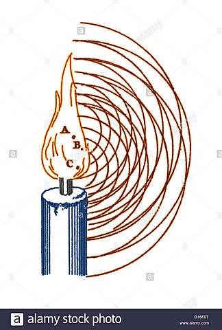 Christian Huygens elaboró su teoría de la luz
