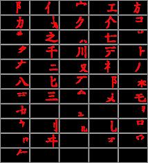 Período Nara: la escritura japonesa