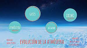 EVOLUCION DE LA ATMOSFERA (PRIMEROS 500 AÑOS)