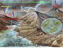 evolucion de la atmosfera (570 mil )