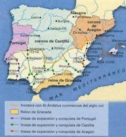 Reconquista e Inicio de la expansión Mediterránea