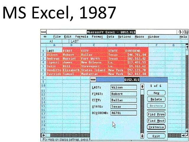 1987 microsoft excel 2.0