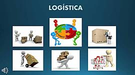 La evolución de la logística en las empresas. timeline