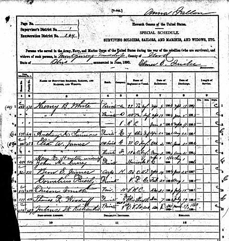 1890 Veterans Schedules