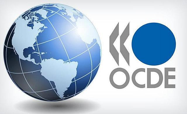 OCDE, Organización para la Cooperación y el Desarrollo Económicos