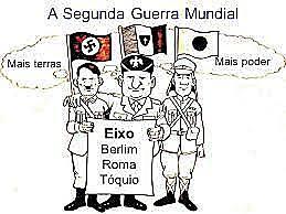 Alemanha, Itália e Japão firmam o tratado conhecido como Eixo Roma-Berlim-Tóquio