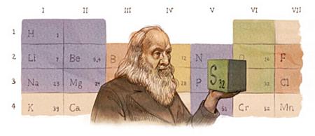 Dmitri Mendeléyev describe la tabla periódica de los elementos químicos