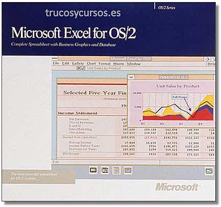 Aparición EXCEL 2.0 (para Windows)