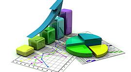 Historia de la estadística timeline