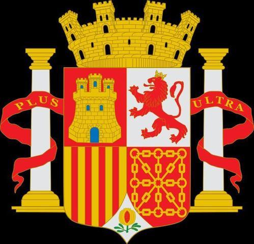 Restauración de la Monarquía borbónica