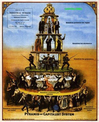 Sociedad de la segunda mitad del siglo XIX