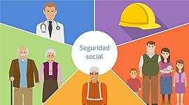 Antecedentes del Derecho de la Seguridad Social timeline