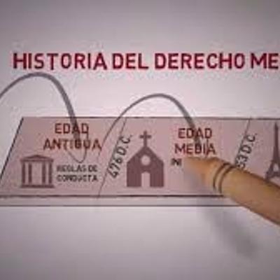 Desarrollo de Derecho Procesal Mercantil. timeline