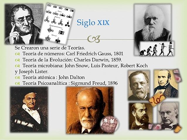 Teorías e Inventos siglo XIX