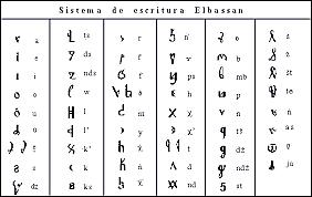 Letra albanes