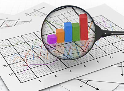 Método gráfico de análisis de cartera
