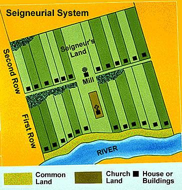Abolition du système seigneurial