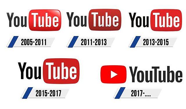 Youtube se consolida mas como plataforma entre los usuarios