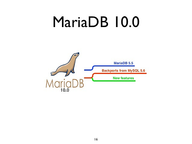 MariaDB 10.3.8